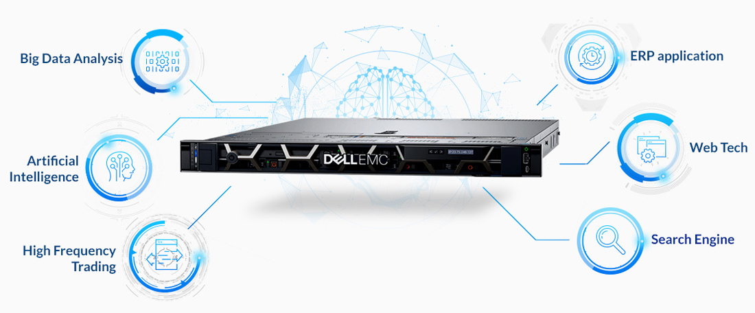 Dell PowerEdge R440 Benefits