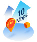 10Mbps Dedicated Direct China Route